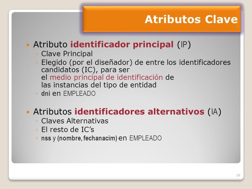 Atributos Clave Atributo identificador principal (IP)
