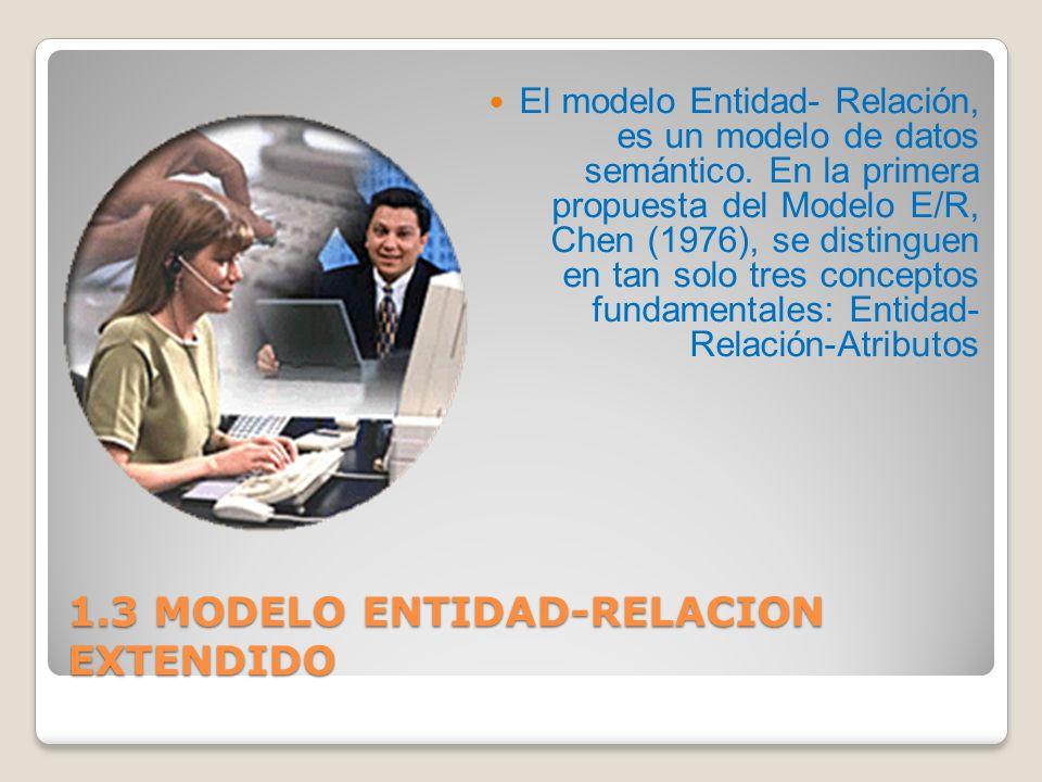 1.3 MODELO ENTIDAD-RELACION EXTENDIDO