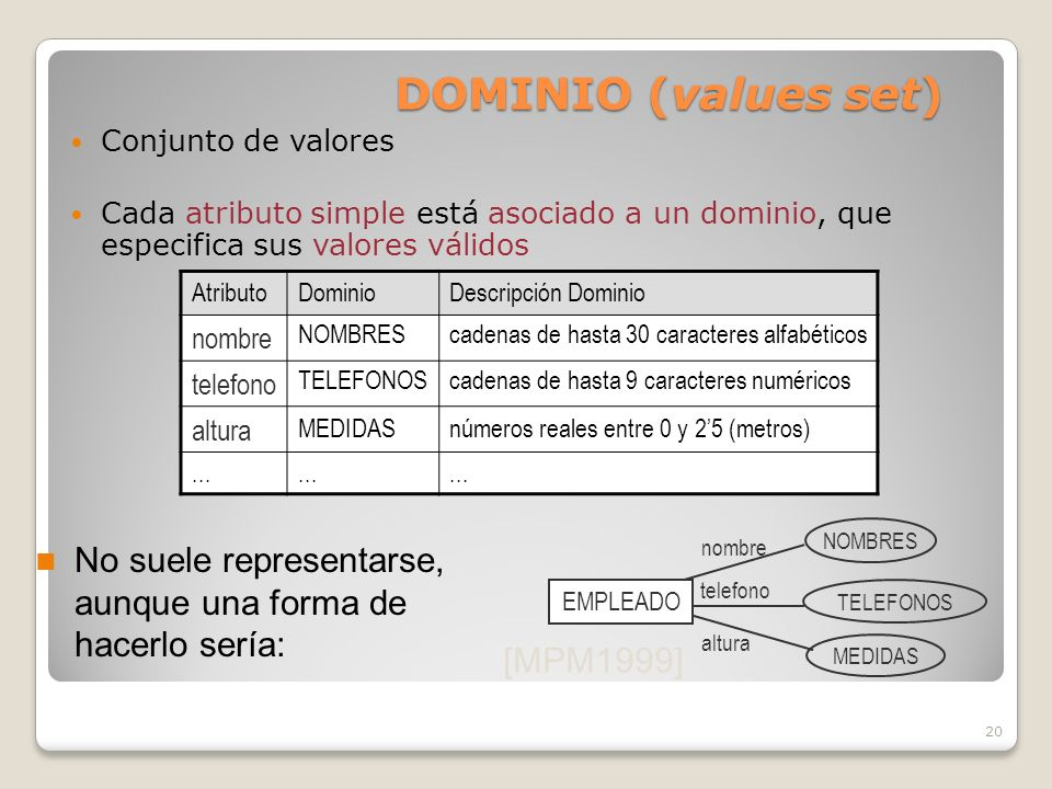 DOMINIO (values set) Conjunto de valores. Cada atributo simple está asociado a un dominio, que especifica sus valores válidos.