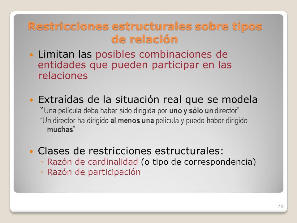 Restricciones estructurales sobre tipos de relación