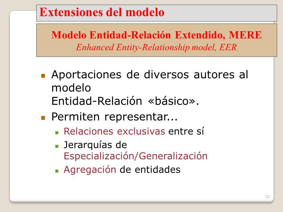 Modelo Entidad-Relación Extendido, MERE