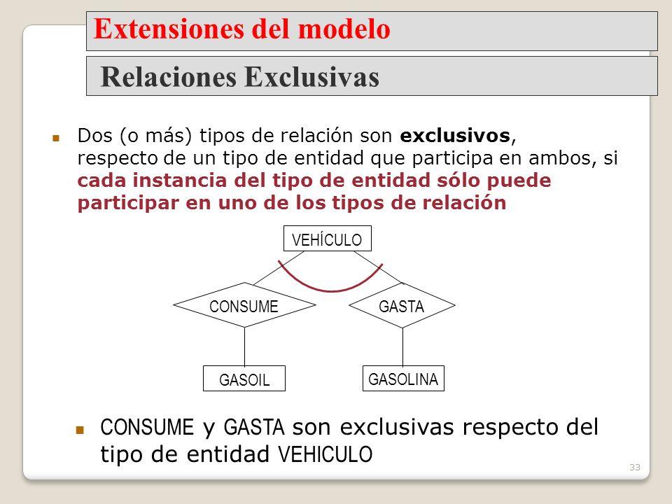 Extensiones del modelo Relaciones Exclusivas