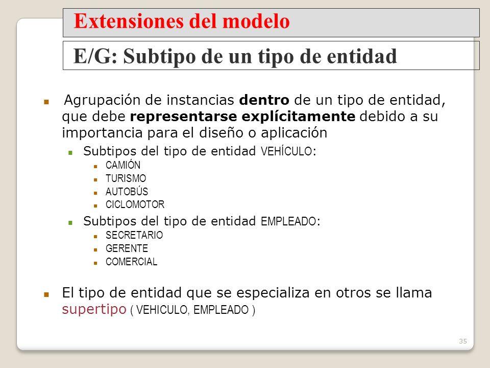 Extensiones del modelo E/G: Subtipo de un tipo de entidad