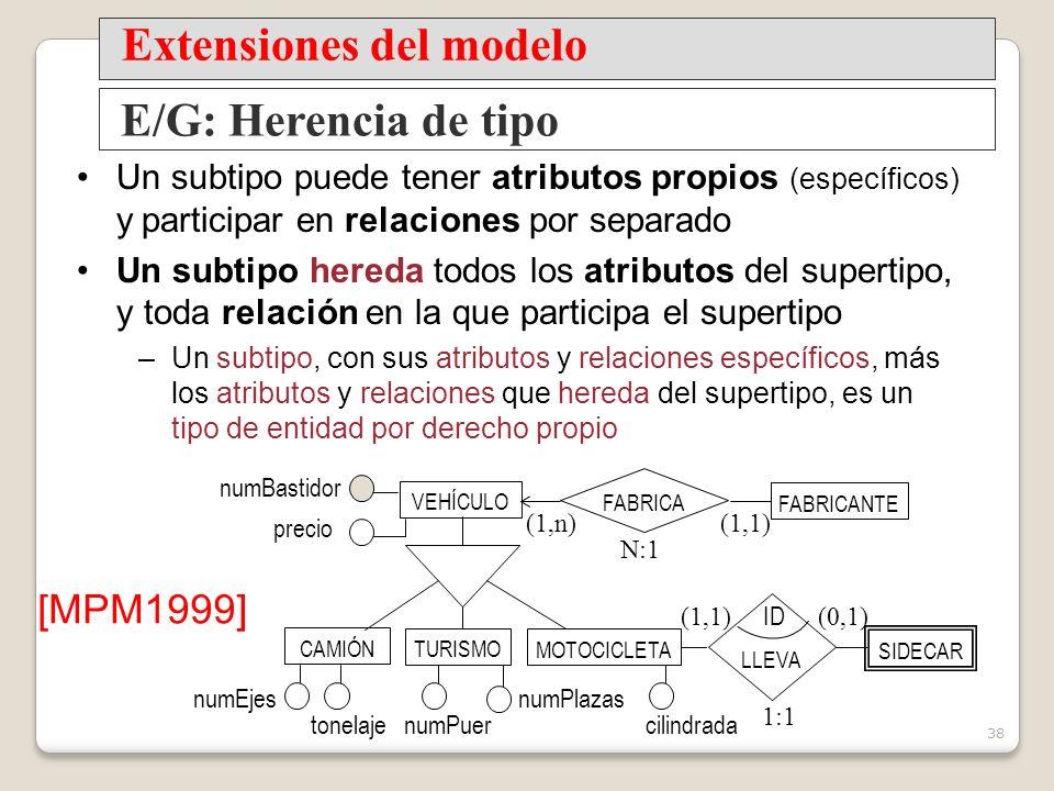 Extensiones del modelo E/G: Herencia de tipo