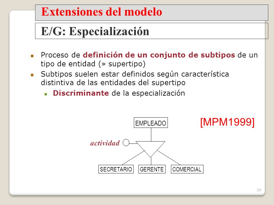 Extensiones del modelo E/G: Especialización