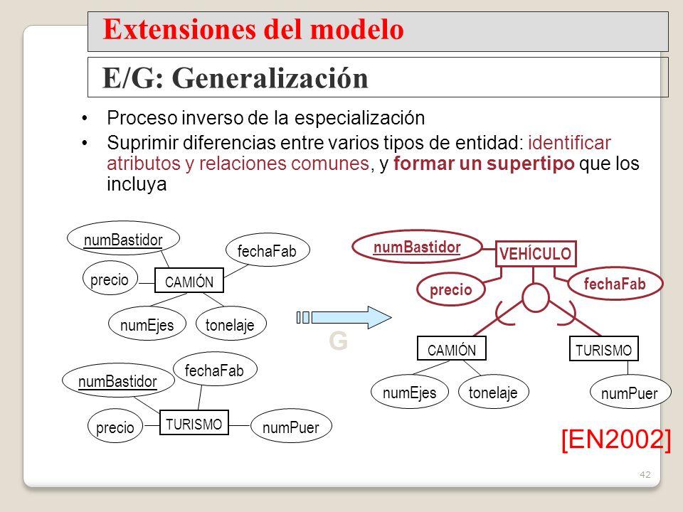 Extensiones del modelo E/G: Generalización