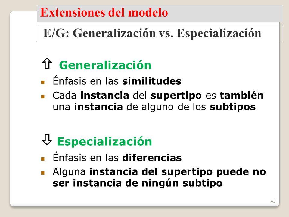  Generalización  Especialización Extensiones del modelo