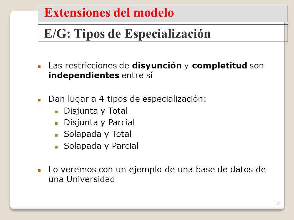 Extensiones del modelo E/G: Tipos de Especialización