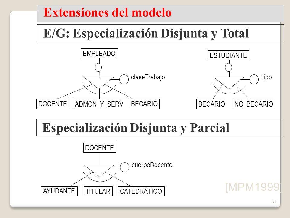 Extensiones del modelo E/G: Especialización Disjunta y Total