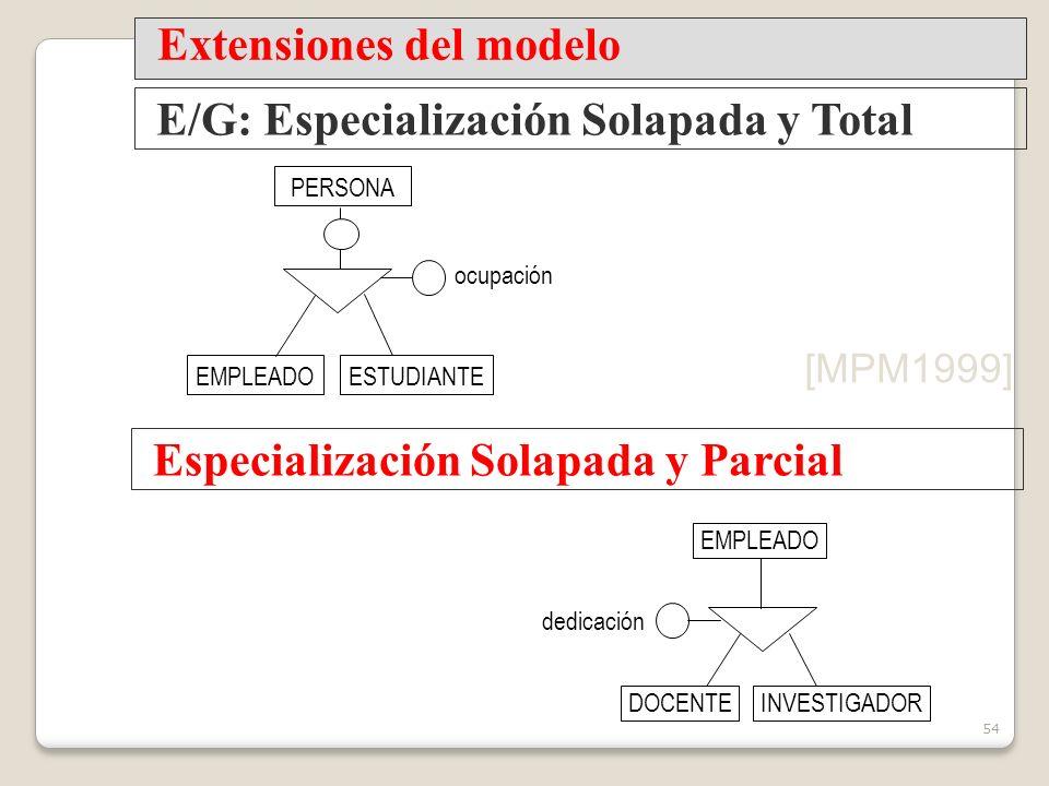 Extensiones del modelo E/G: Especialización Solapada y Total