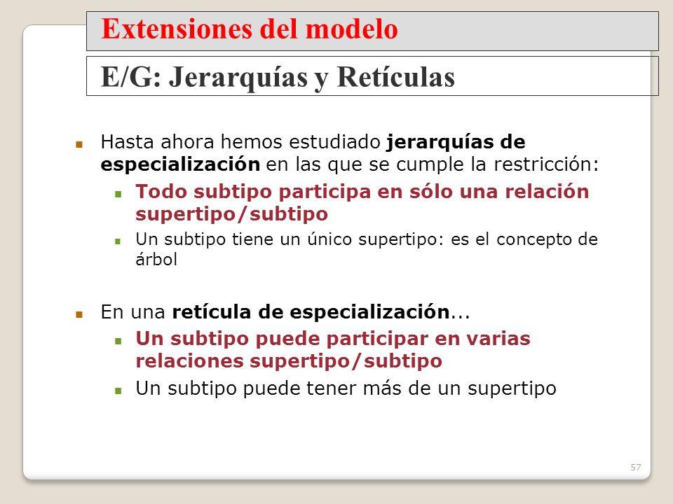 Extensiones del modelo E/G: Jerarquías y Retículas
