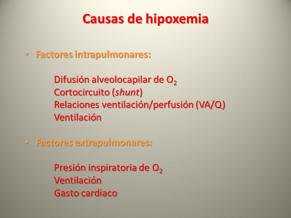 Causas de hipoxemia Factores intrapulmonares: