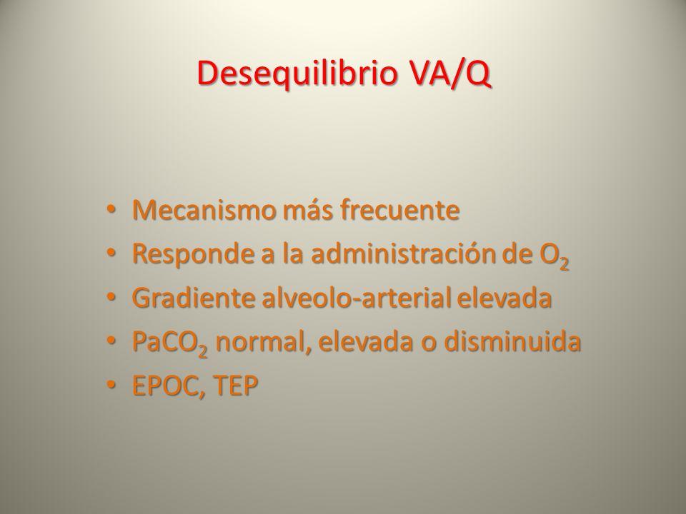 Desequilibrio VA/Q Mecanismo más frecuente