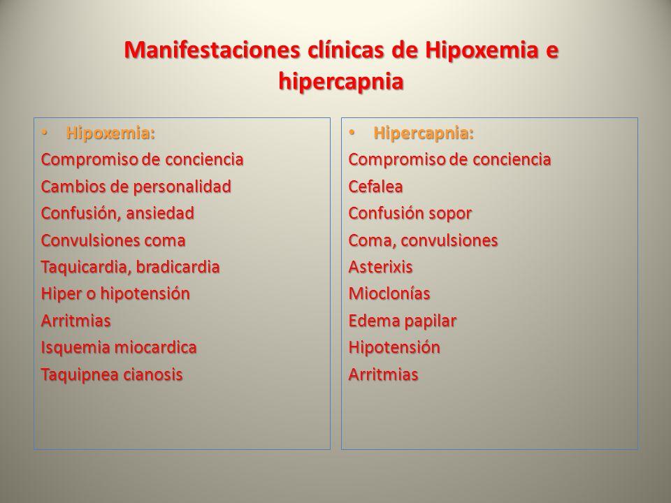 Manifestaciones clínicas de Hipoxemia e hipercapnia