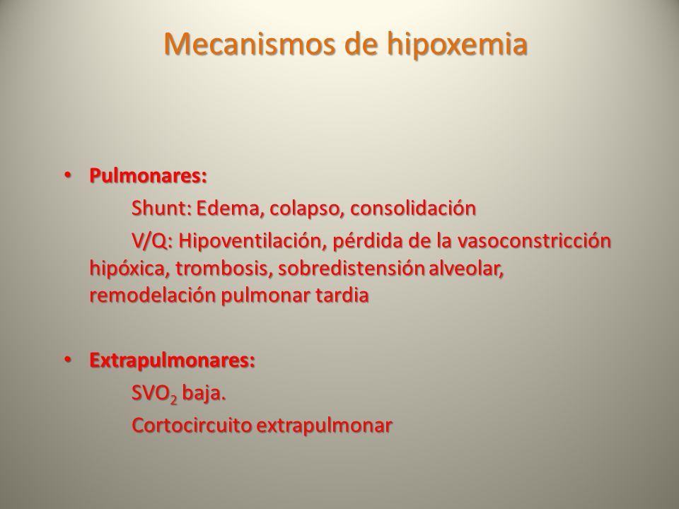 Mecanismos de hipoxemia