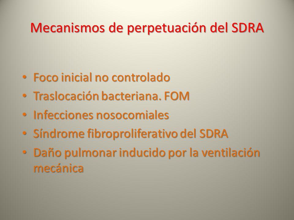 Mecanismos de perpetuación del SDRA