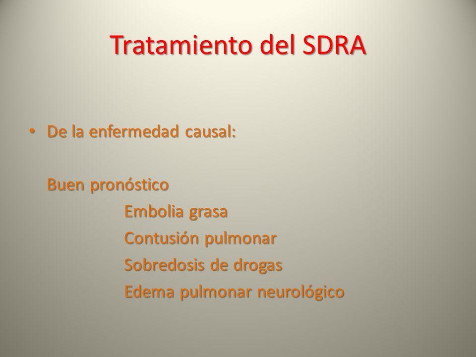 Tratamiento del SDRA De la enfermedad causal: Buen pronóstico