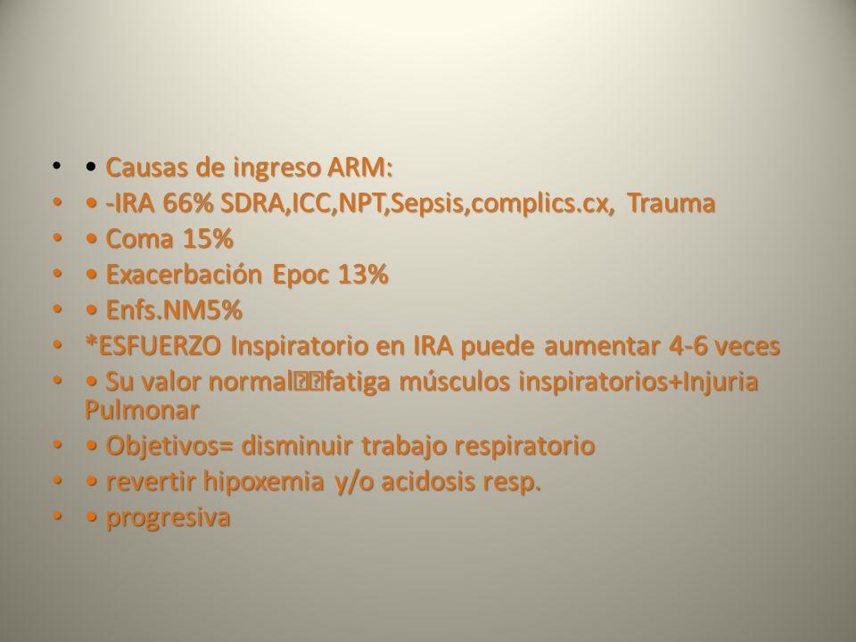 • Causas de ingreso ARM: