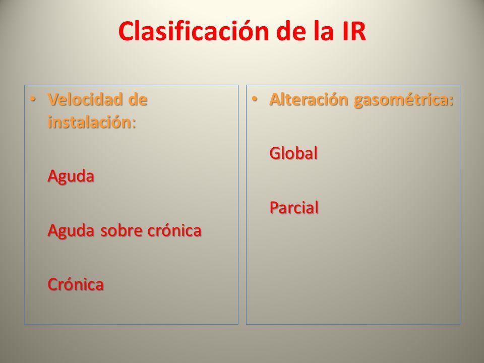Clasificación de la IR Velocidad de instalación: Aguda