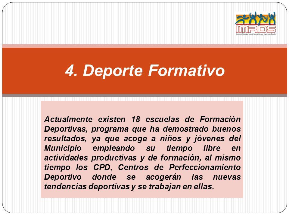 4. Deporte Formativo