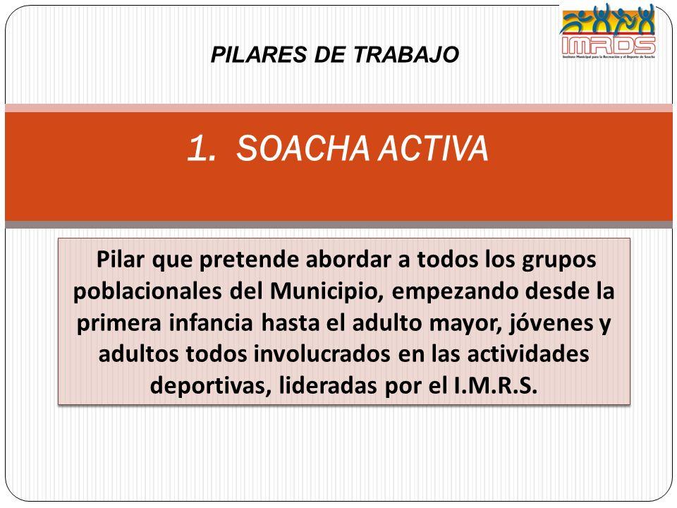 PILARES DE TRABAJO 1. SOACHA ACTIVA.