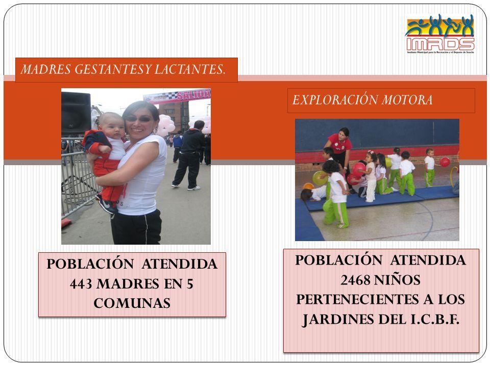 2468 NIÑOS PERTENECIENTES A LOS JARDINES DEL I.C.B.F.