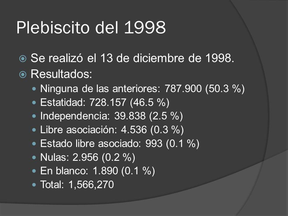 Plebiscito del 1998 Se realizó el 13 de diciembre de 1998. Resultados: