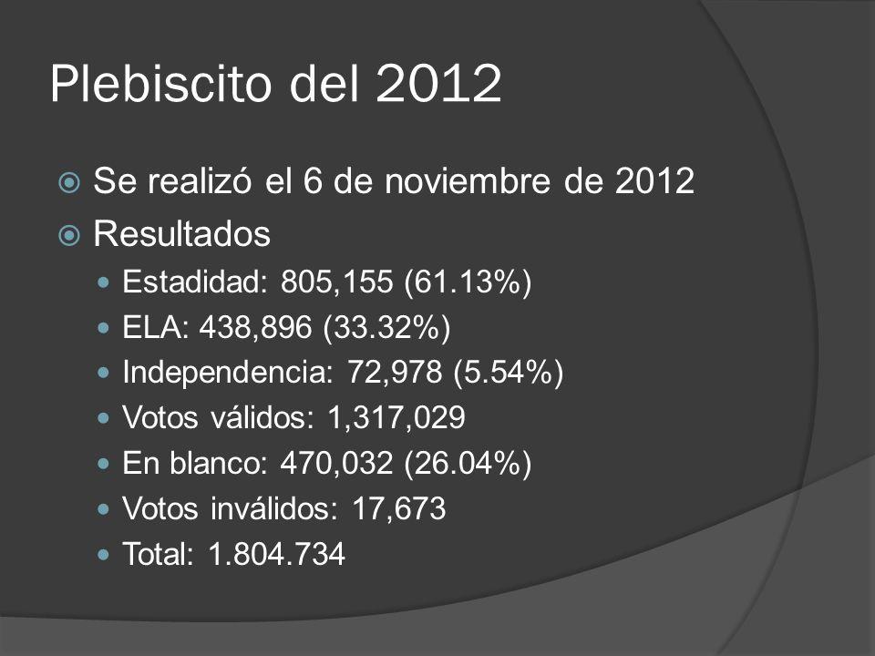 Plebiscito del 2012 Se realizó el 6 de noviembre de 2012 Resultados