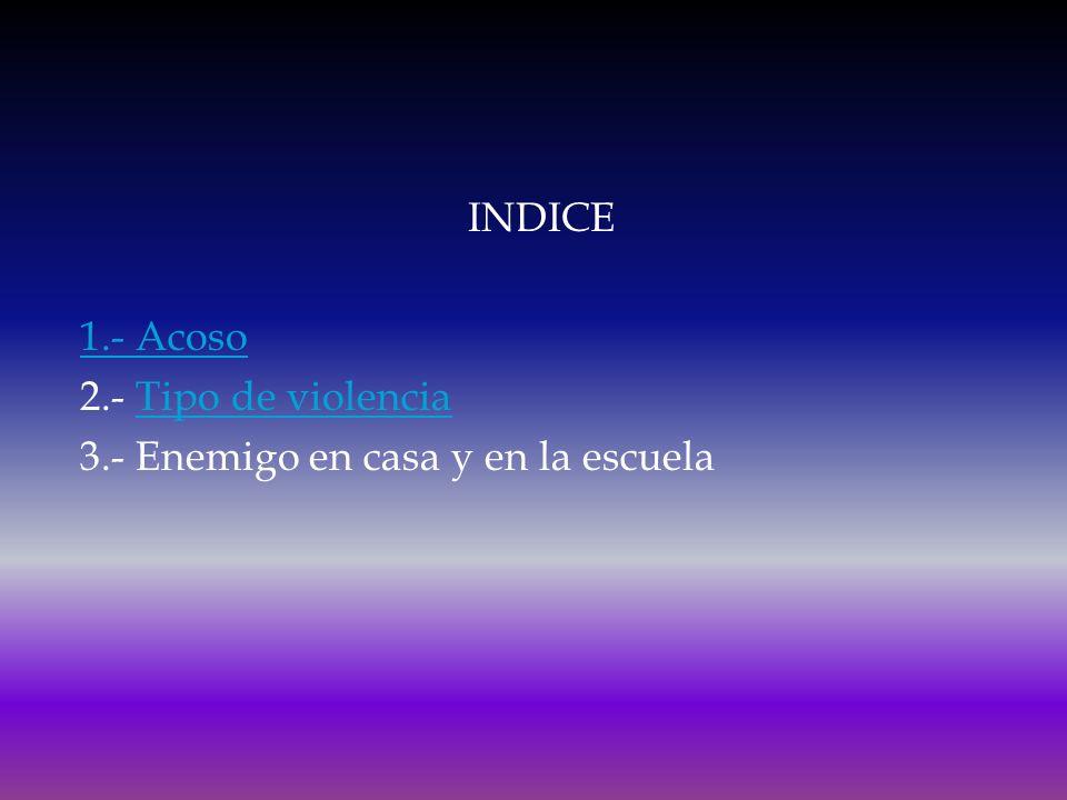 INDICE 1. - Acoso 2. - Tipo de violencia 3