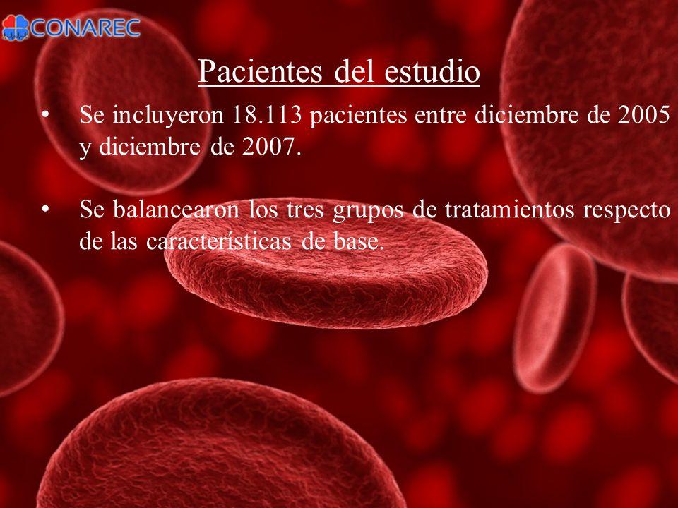 Pacientes del estudio Se incluyeron 18.113 pacientes entre diciembre de 2005 y diciembre de 2007.