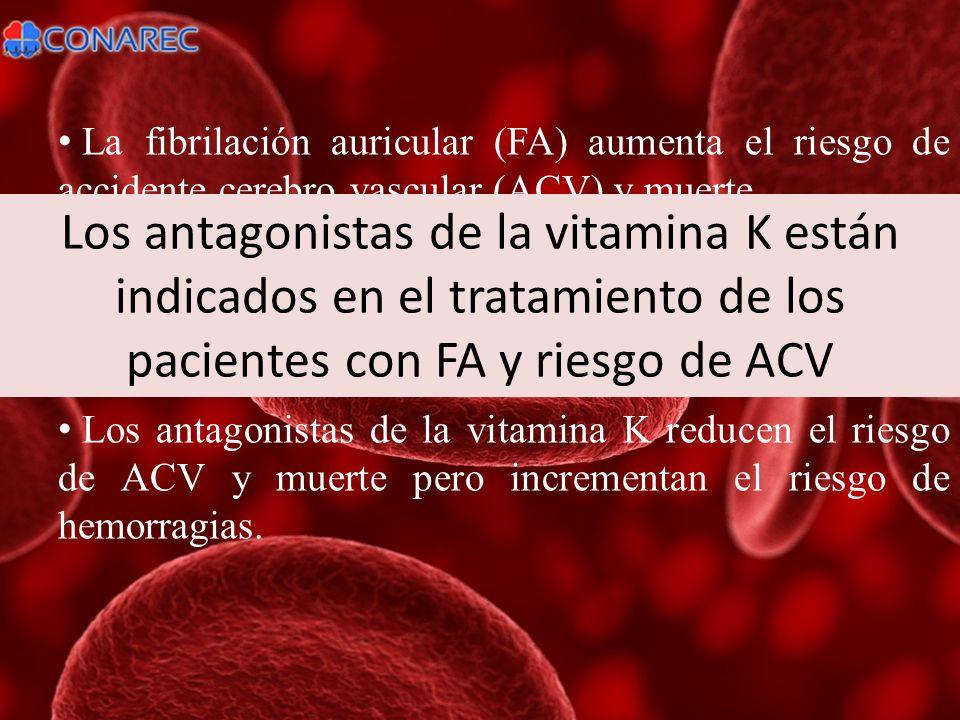 La fibrilación auricular (FA) aumenta el riesgo de accidente cerebro vascular (ACV) y muerte.