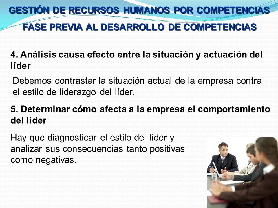 FASE PREVIA AL DESARROLLO DE COMPETENCIAS