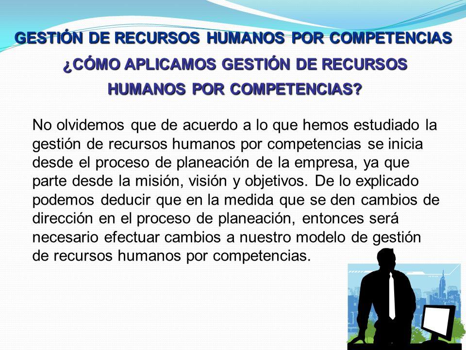 ¿CÓMO APLICAMOS GESTIÓN DE RECURSOS HUMANOS POR COMPETENCIAS