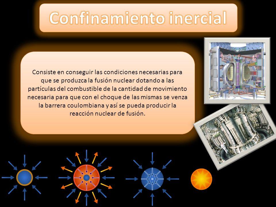 Confinamiento inercial