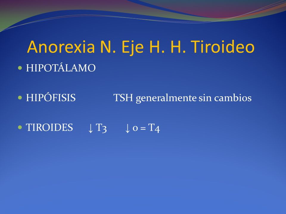 Anorexia N. Eje H. H. Tiroideo
