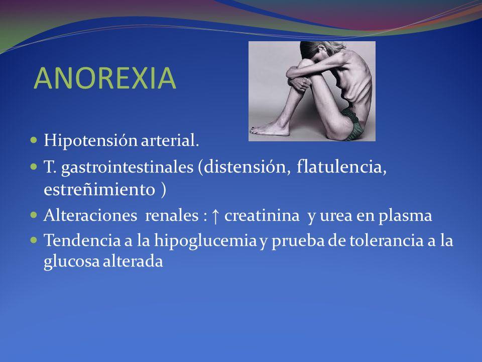 ANOREXIA Hipotensión arterial.