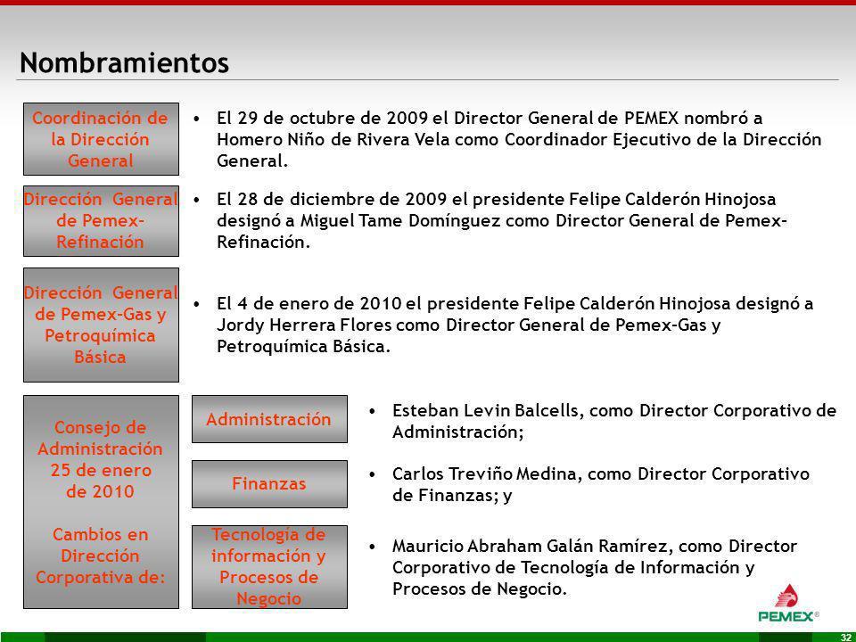 Nombramientos Coordinación de la Dirección General