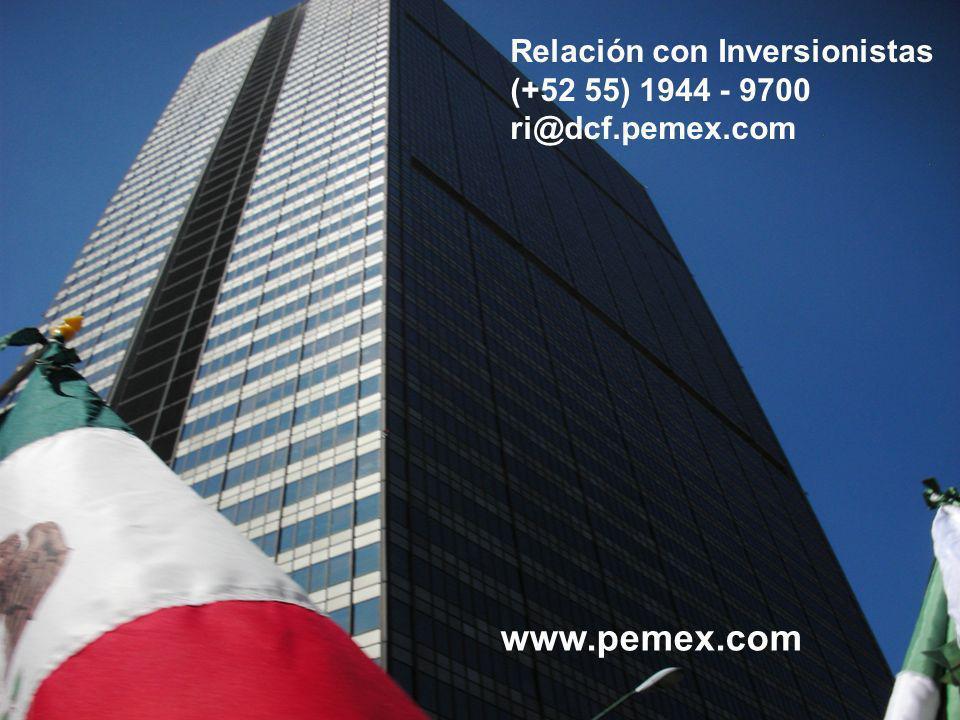 www.pemex.com Relación con Inversionistas (+52 55) 1944 - 9700