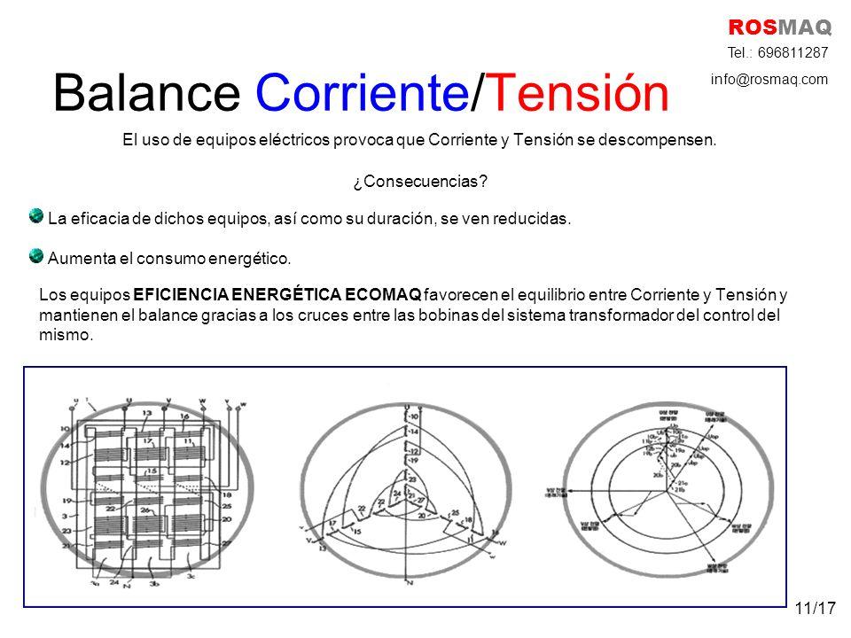 Balance Corriente/Tensión