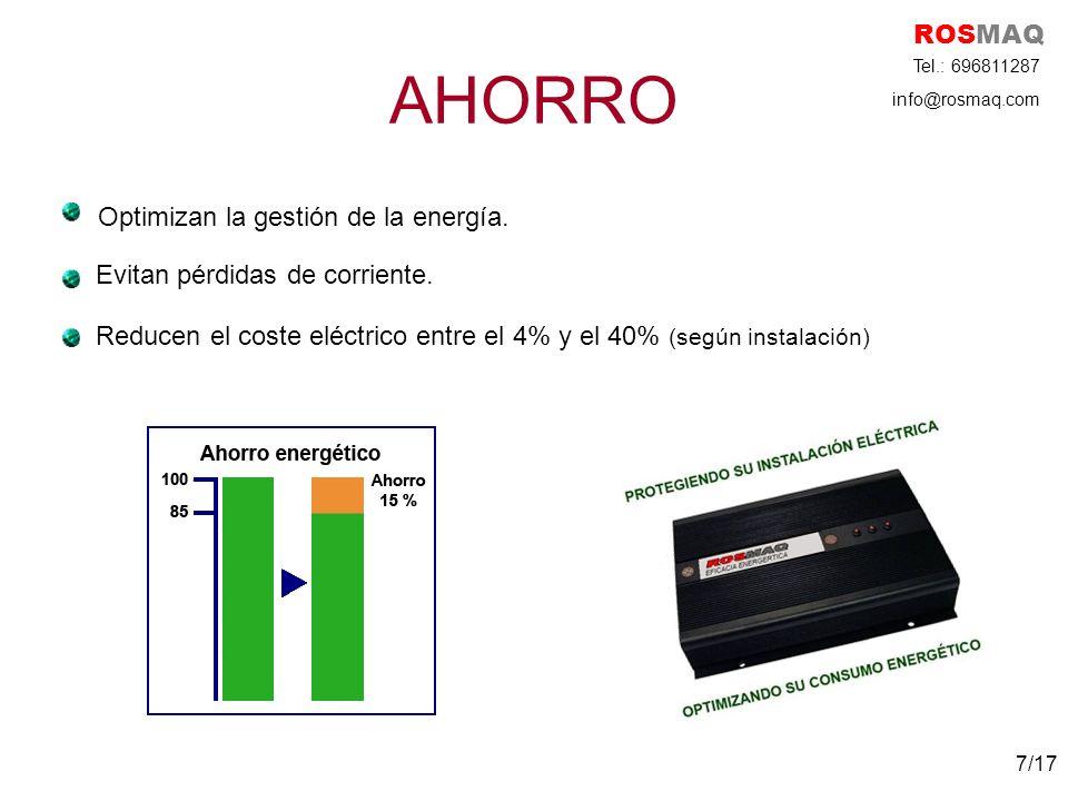 AHORRO Optimizan la gestión de la energía. ROSMAQ