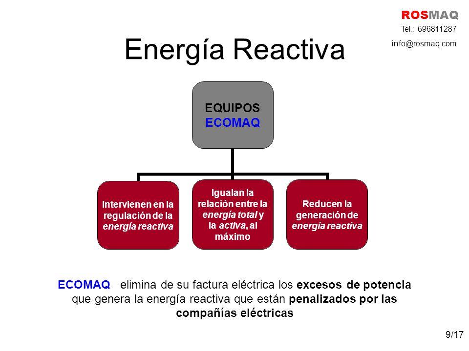 Energía Reactiva ROSMAQ