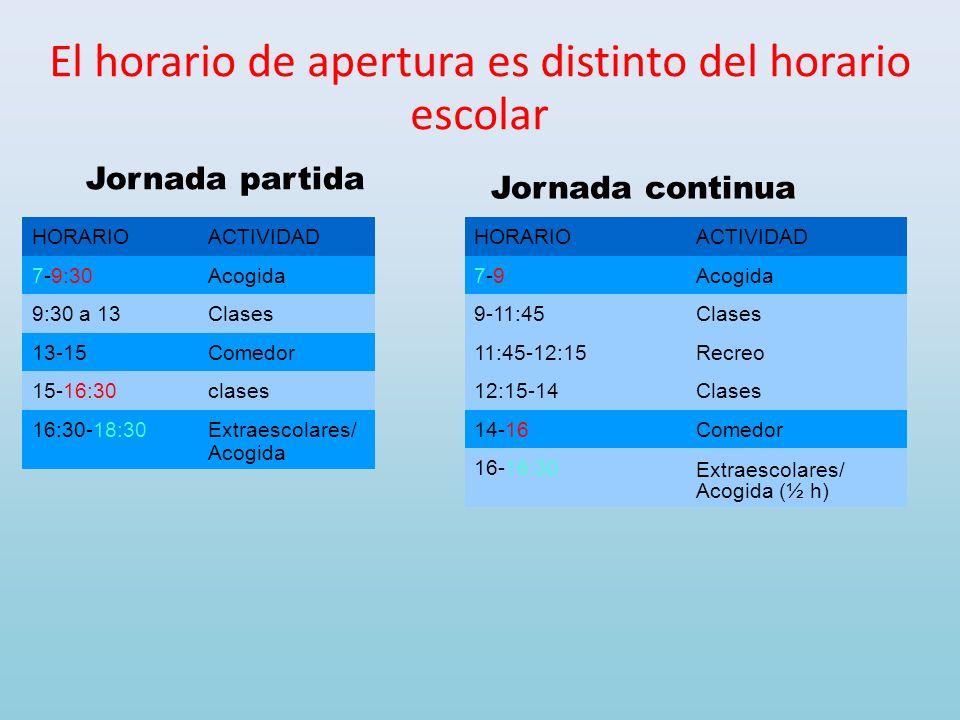 El horario de apertura es distinto del horario escolar