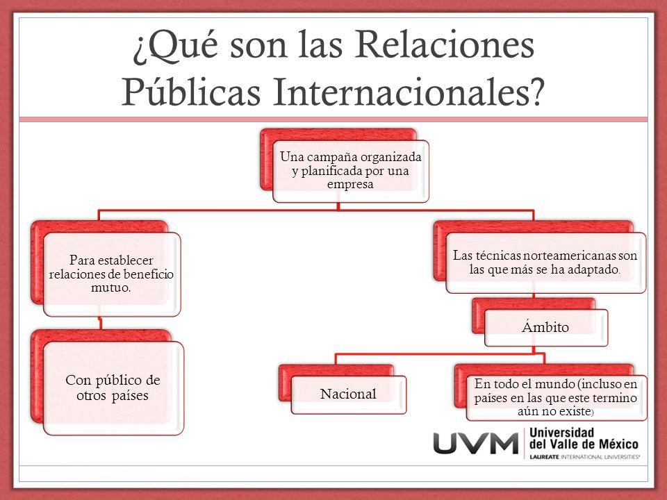 ¿Qué son las Relaciones Públicas Internacionales