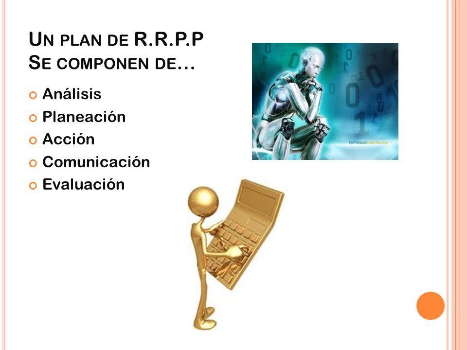 Un plan de R.R.P.P Se componen de…