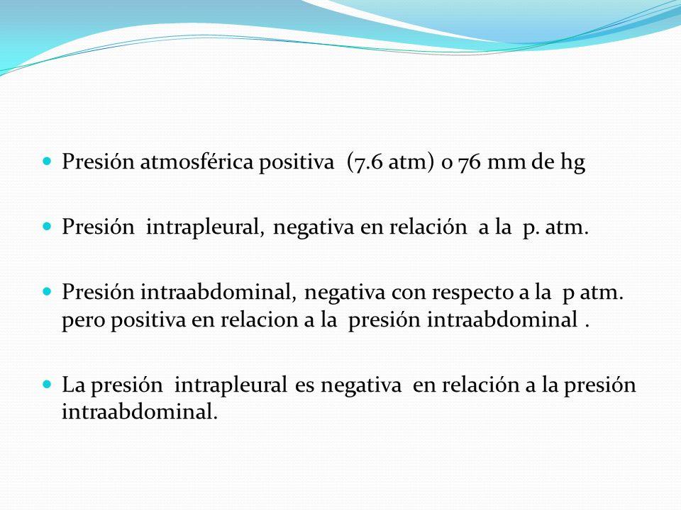 Presión atmosférica positiva (7.6 atm) o 76 mm de hg