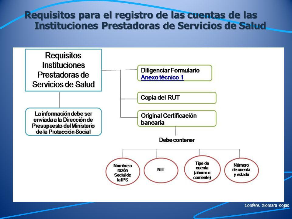 Requisitos para el registro de las cuentas de las Instituciones Prestadoras de Servicios de Salud