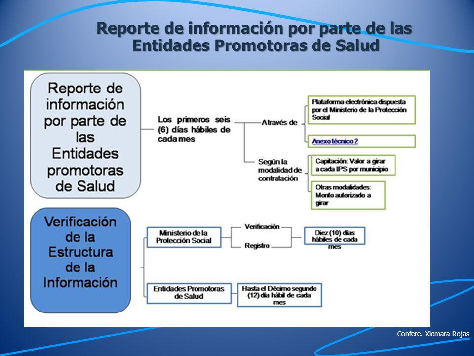 Reporte de información por parte de las Entidades Promotoras de Salud