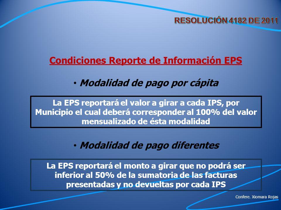 Condiciones Reporte de Información EPS Modalidad de pago por cápita