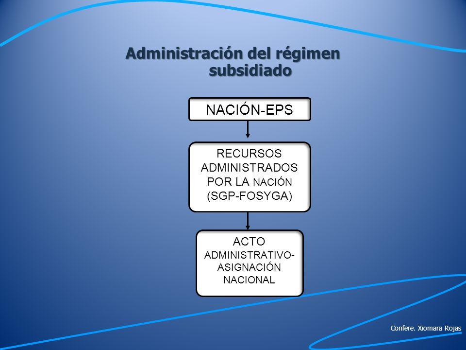 Administración del régimen subsidiado