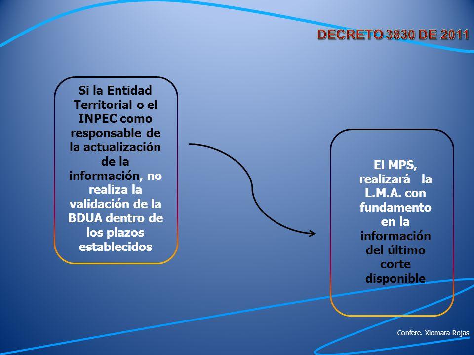 DECRETO 3830 DE 2011
